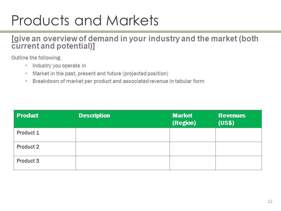 Products and Markets [give an overview of demand in your industry and the market (both current and potential)]